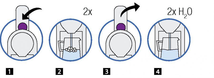 Jak čistit Nespresso - postup